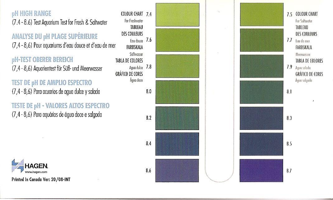 Nutrafin-pH-3.jpg