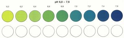 PH 6,0-7,6.jpg