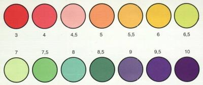 JBL pH 3-10 0.jpg